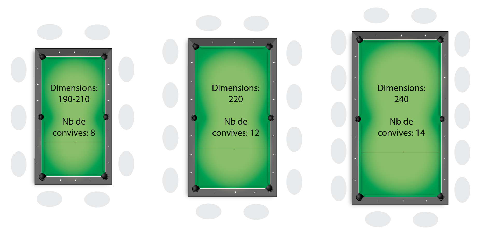 Pool Table Dimensions Other Sizes The Following Give Minimum Room