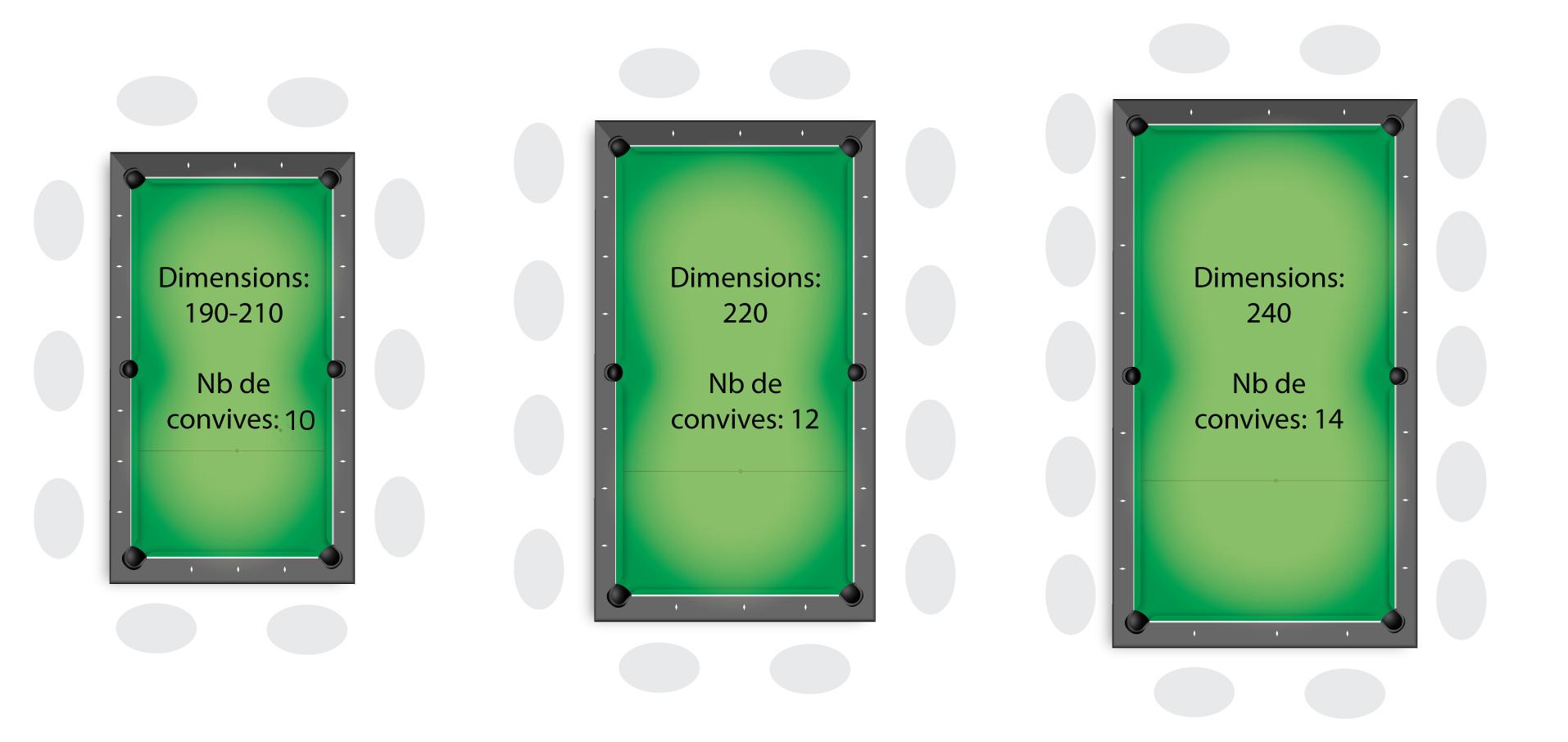 billard dimension